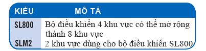 kieu-dieu-khien-tuoi-canh-quan