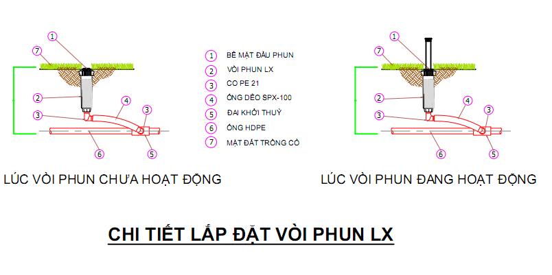 Huong_dan_lap_dat_LX